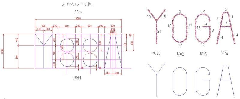人文字:CADで作図その2